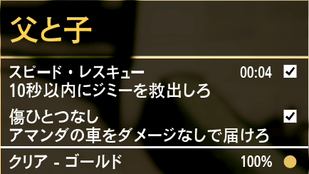 GTA5メインストーリーミッション『父と子』ゴールド取得条件