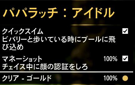 GTA5不審者と変質者『パパラッチ:アイドル』ゴールド取得条件