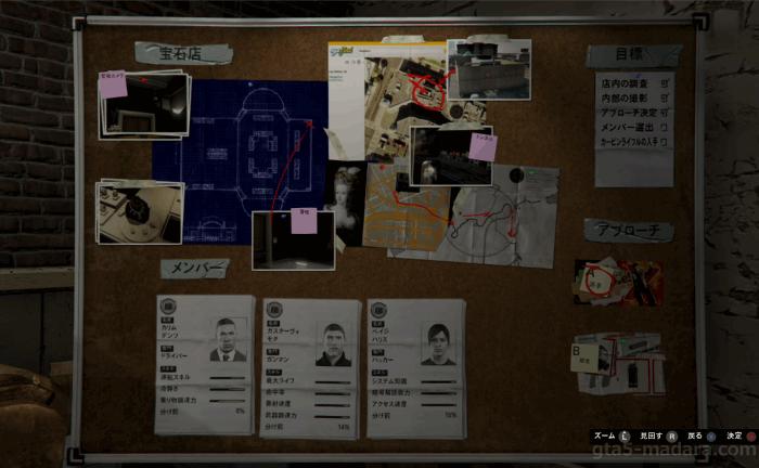GTA5ストーリーミッション『強盗:宝石店(派手)』選択