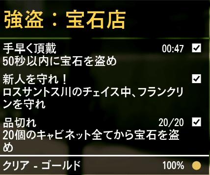 GTA5ストーリーミッション『強盗:宝石店(隠密)』ゴールド条件