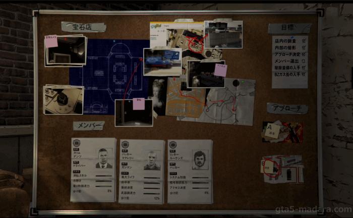 GTA5ストーリーミッション『強盗:宝石店(派手)』強盗メンバーの選出