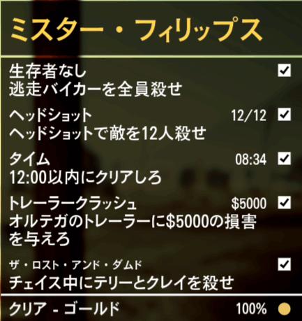 GTA5ストーリーミッション『ミスター・フィリップス』ゴールドメダルチャレンジ