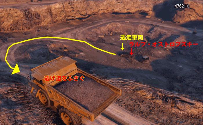 GTA5不審者と変質者『特別な絆』逃げ道をふさぐ