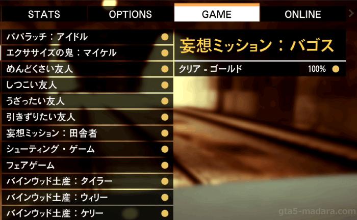 GTA5不審者と変質者『妄想ミッション:バゴス』ゴールド条件