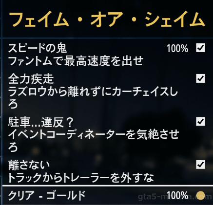 GTA5ストーリーミッション『フェイム・オア・シェイム』ゴールドメダル取得条件