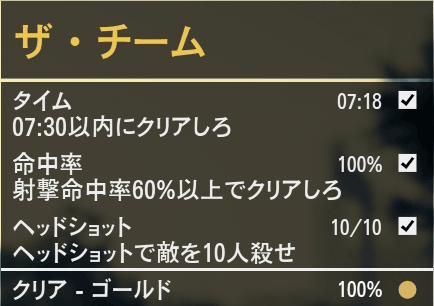 GTA5ストーリーミッション『ザ・チーム』ゴールドメダル条件