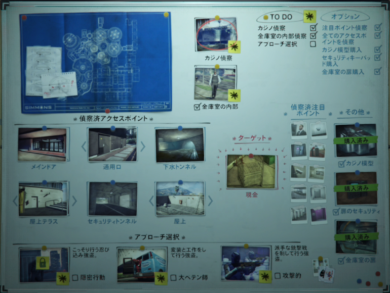 GTA5カジノ強盗~偵察ボード~