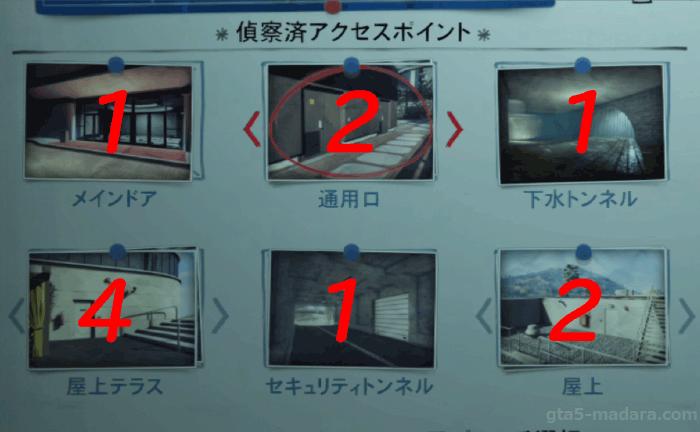 GTA5偵察済アクセスポイント