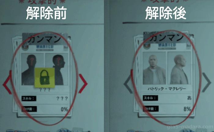 GTA5カジノ強盗サポートクルー『パトリック・マクレリー(通称:パッキー)』の解除