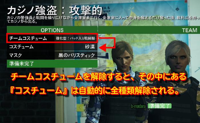 GTA5カジノ強盗アップデートの服装解除方法