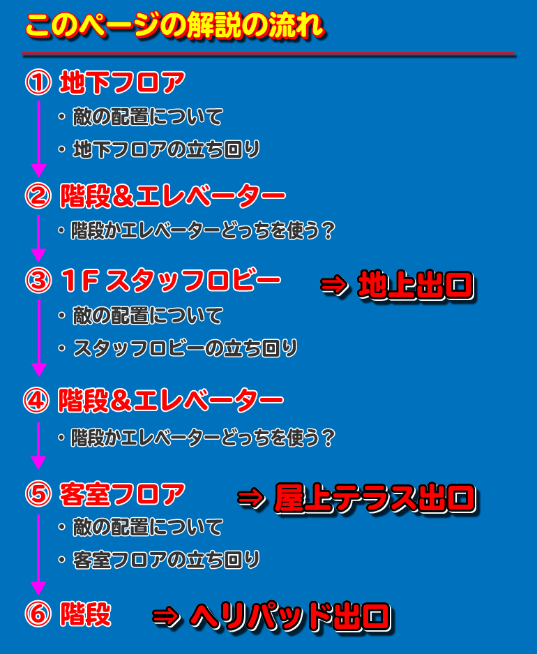 GTA5 カジノ強盗 『隠密行動(脱出編)』解説の流れ