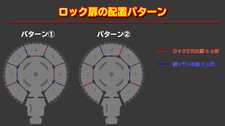 ロック扉の配置パターン